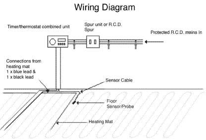 [DIAGRAM_5UK]  Frequently Asked Questions | FloorWarmingCompany.co.uk | Wiring Diagram For Electric Underfloor Heating |  | The Floor Warming Company